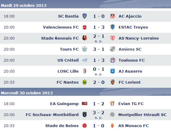 Calendrier Bordeaux Ligue 1.Calendrier Ligue 1 Nantes Bordeaux Calendrier Musulman