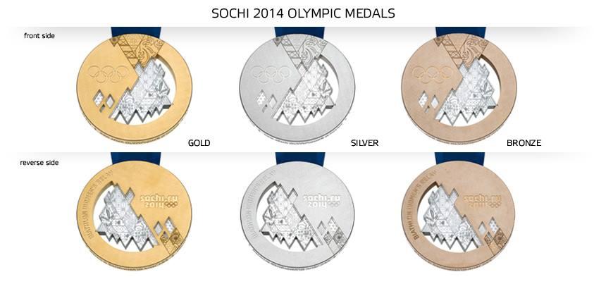 JO Sotchi 2014: Classement par nation, Tableau des médailles Norvège Allemagne USA