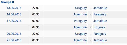 Copa America Calendrier.Calendrier De La Copa America 2015 Chili