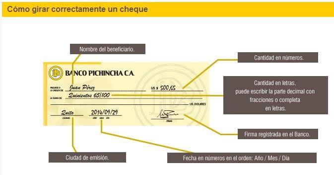 Emitir un cheque correctamente. Vía: Banco Pichincha