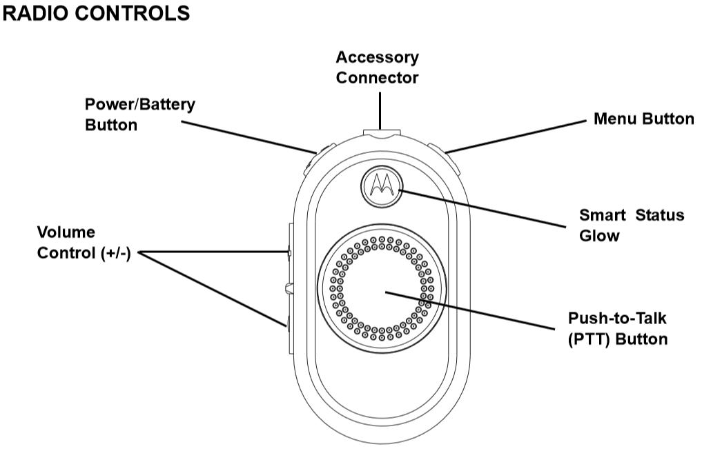 CLP1010 Two Way Radios By Motorola