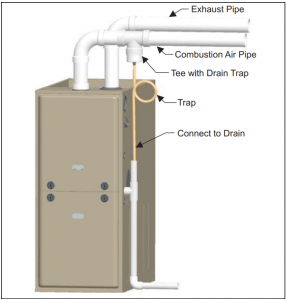 two pipe vent or one pipe vent