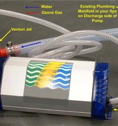 spa water sanitizer hot tub water sanitizer spa water purifierozonator setup diagram [ 1467 x 767 Pixel ]