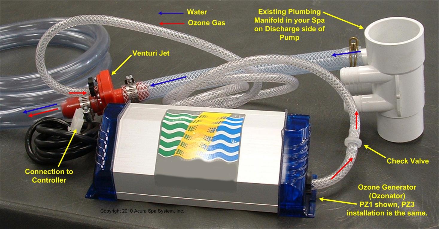 hight resolution of spa water sanitizer hot tub water sanitizer spa water purifierozonator setup diagram