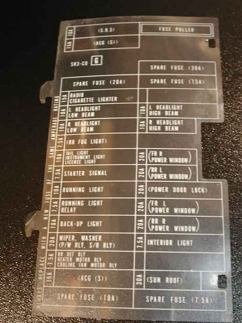 1999 honda civic ex fuse box diagram bissell proheat 2x hose help locating cigarette lighter - honda-tech forum discussion