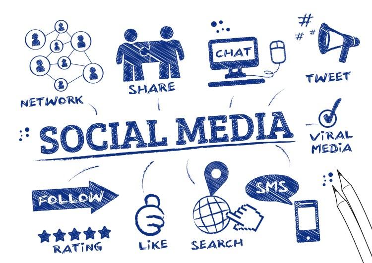 Grand Rapids Social Media Management Company