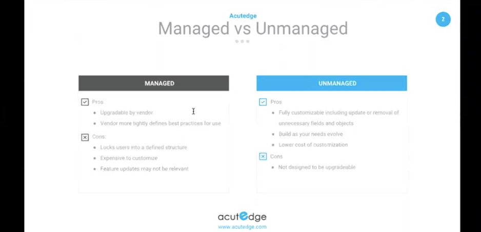 Managed vs Unmanaged Packages