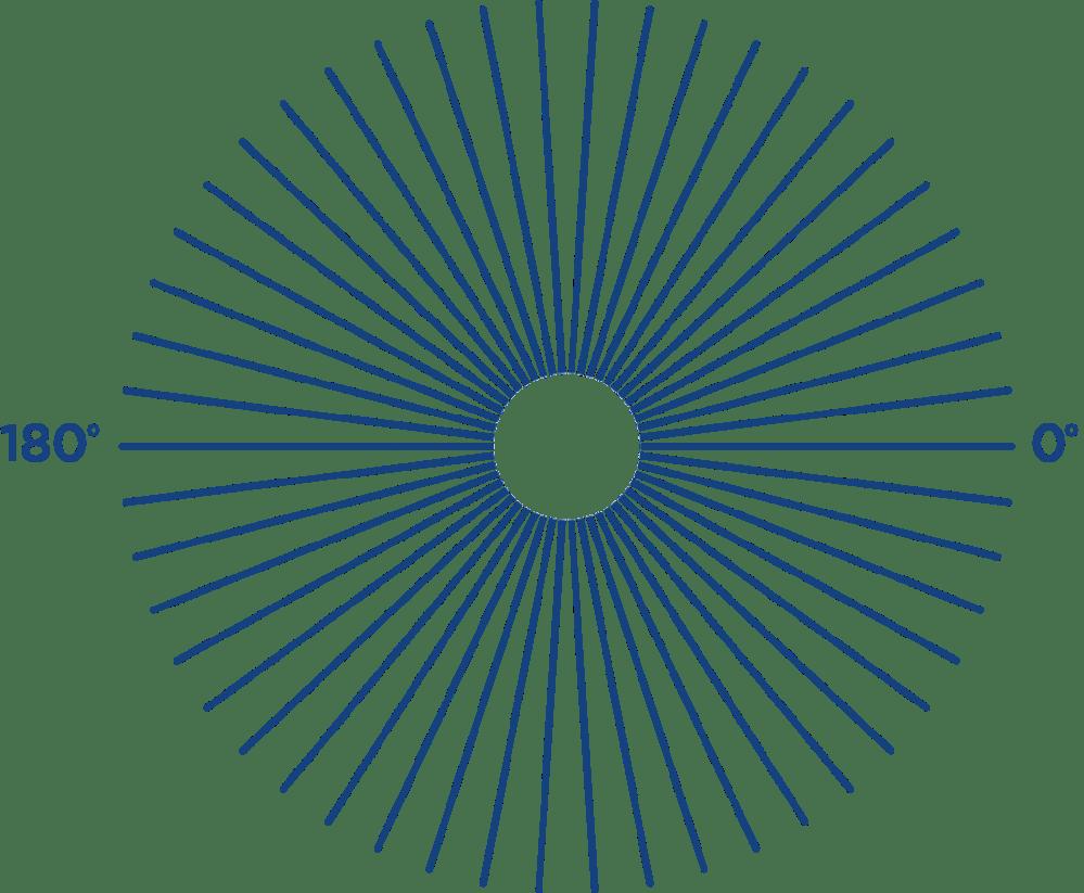 medium resolution of astigmatism eye test image