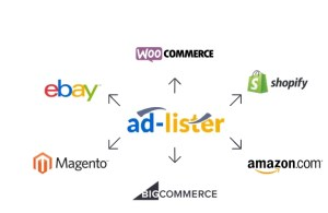 Ad-Lister listing tool with multiple eCommerce platform integration