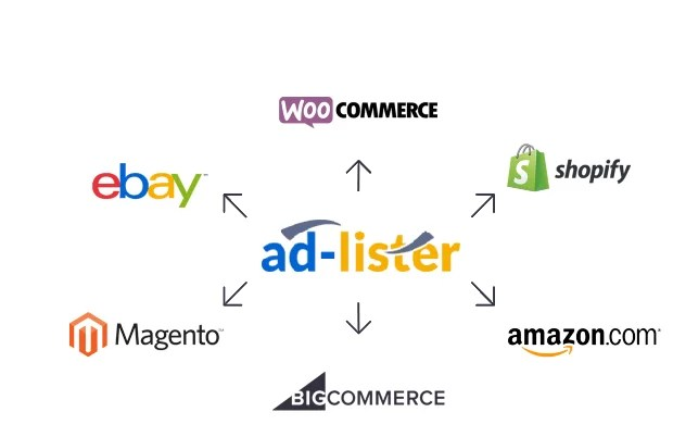 use Ad-Lister to sell vinyl records on eBay, Amazon, Shopify, Magento and many more