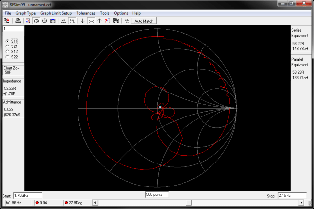 Smith Chart display.