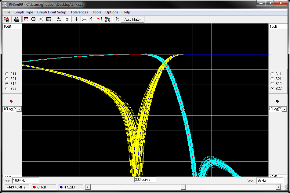 Tolerance Multi Sweep allows you to see the effect of component tolerances on your circuit performance.