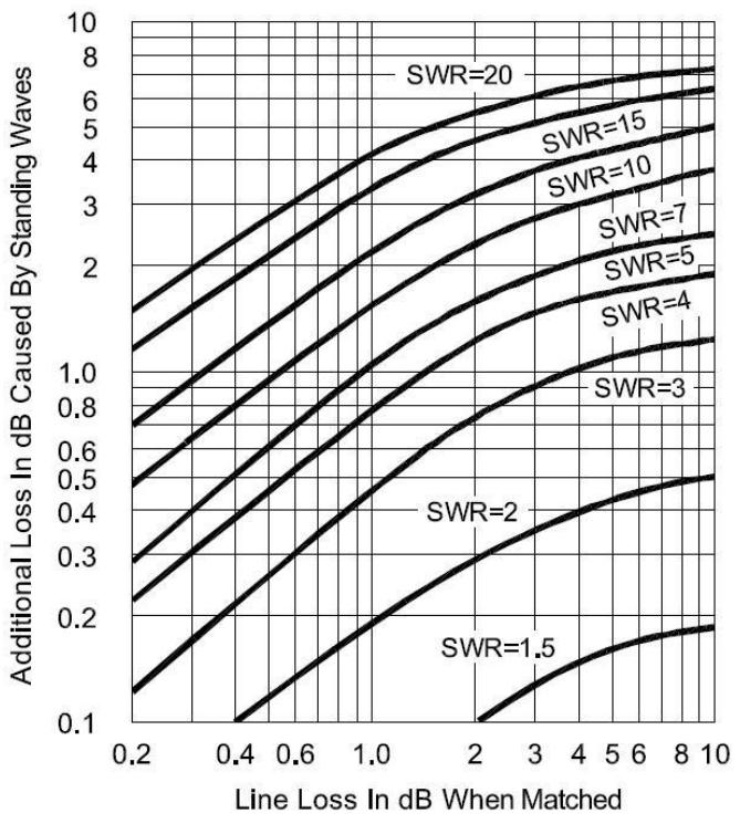 antenna tuners  matching  and swr  u2013 ad5gg