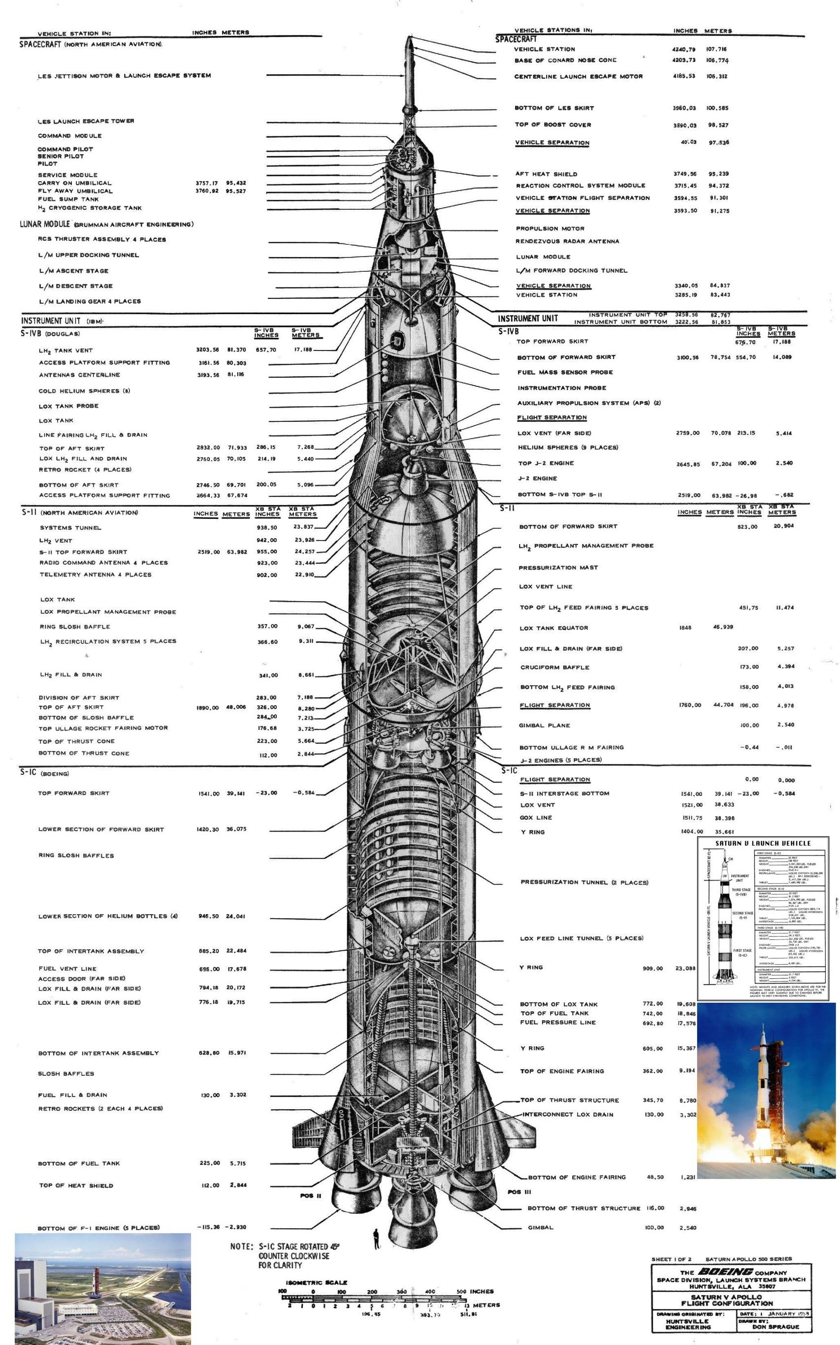 Diagram of the Saturn V Rocket cut in half « Adafruit