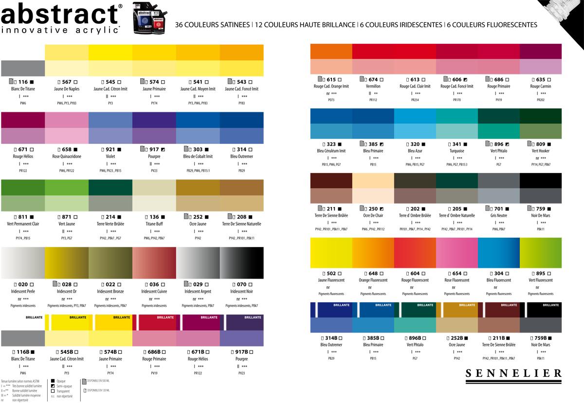 Huiles Extra fines pour huile et acryliques extra fines artisanales couleurs a lHuile Old