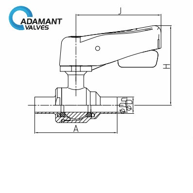 AV-2MBM Sanitary Manual 2-way Ball Valve with Middle Screw