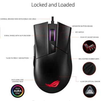 ASUS ROG Gladius II Core Gaming Mouse