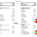 Lundbergföretagen – Analysis 2014-02-20