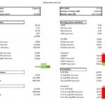 Citigroup – Analysis 2014-03-30