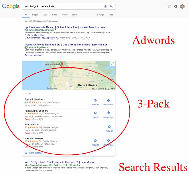 A visual breakdown of Google search results
