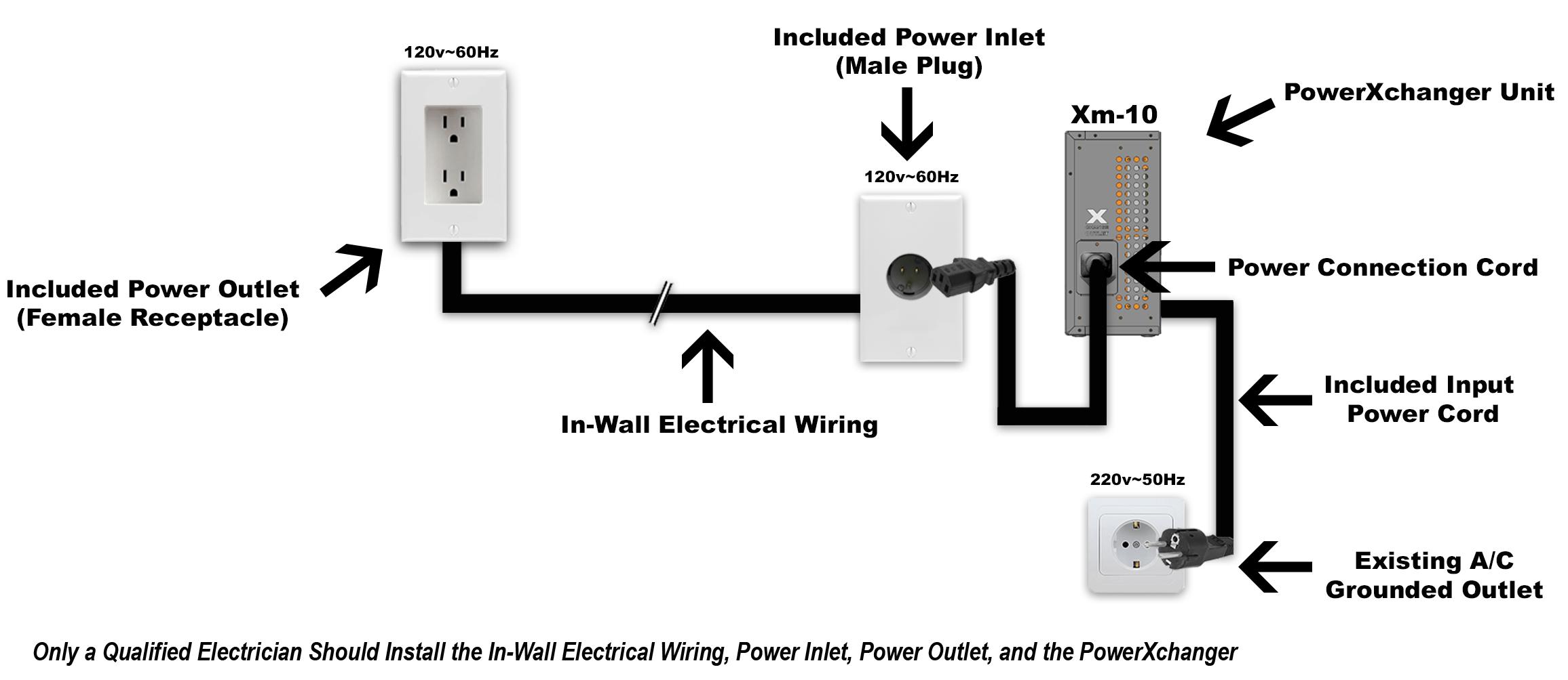 Installer Series Xm-10