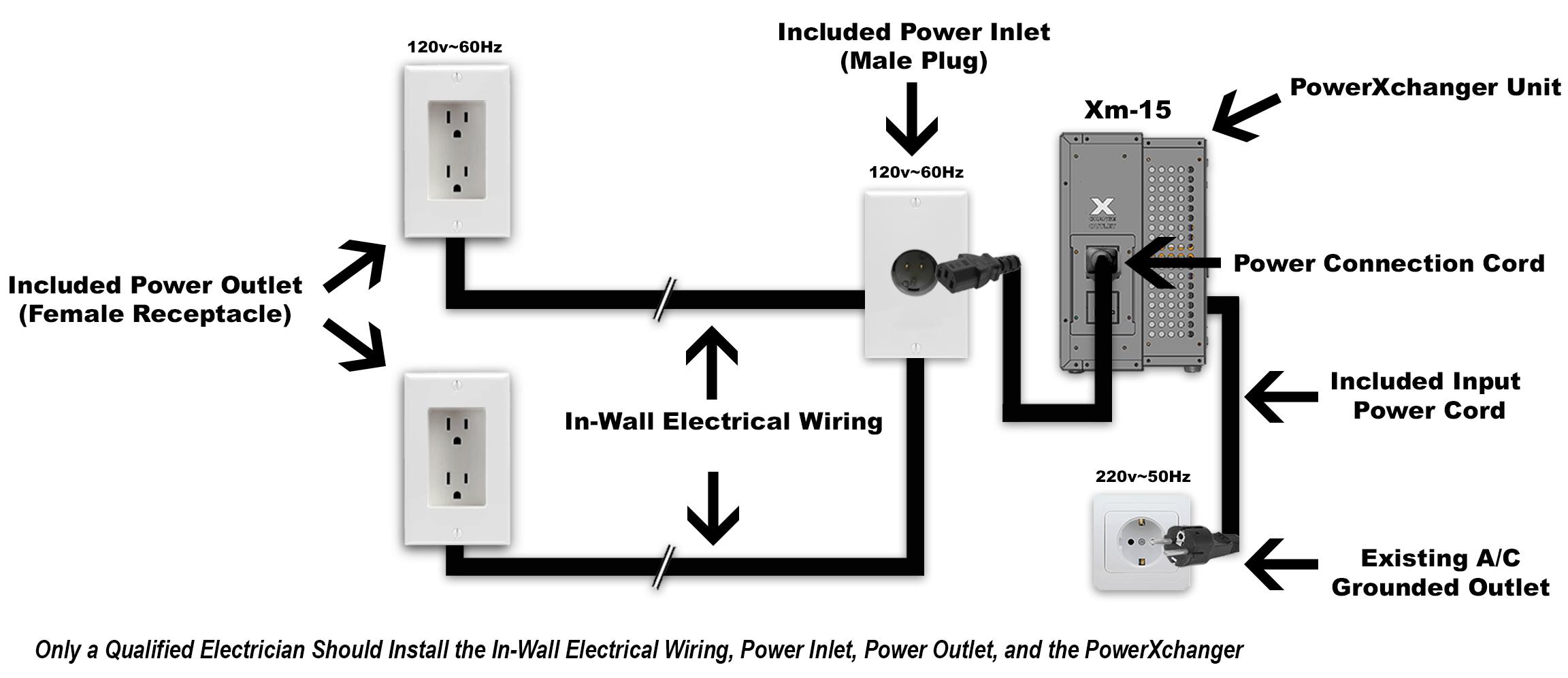 Wiring Amp Remote Installation