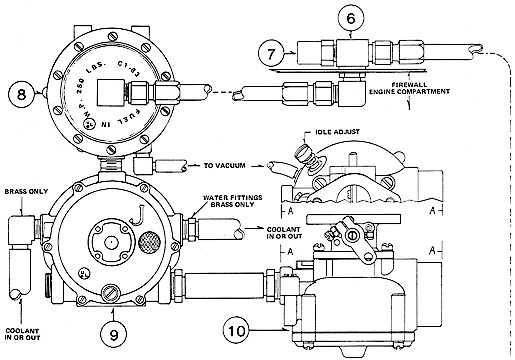 Fork Lift Propane Regulator Diagram, Fork, Get Free Image
