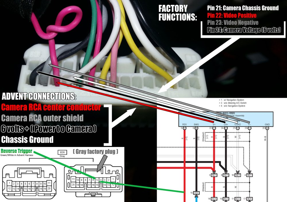 medium resolution of chevy backup camera wiring diagram get free image about