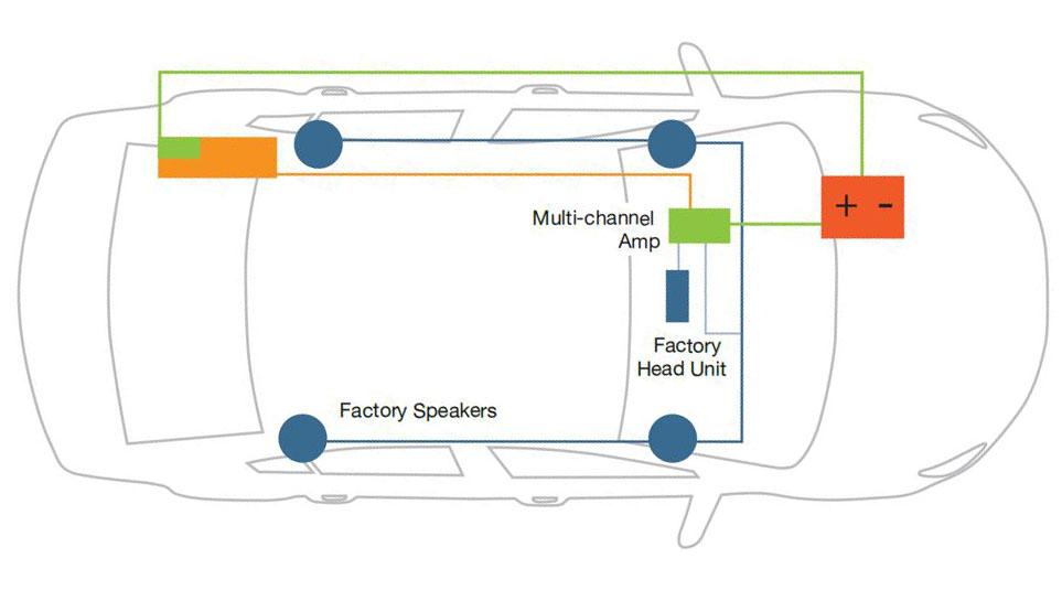 cruze diagram?resized665%2C376 powered subwoofer wiring diagram efcaviation com sonic electronics sub wiring diagram at readyjetset.co