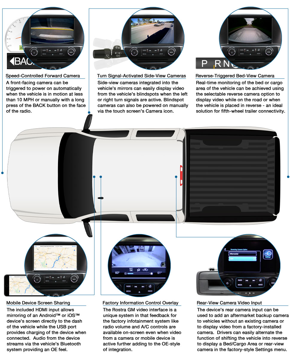 gmc sonoma stereo wiring diagram trailer for ford f 150 multi-camera interface vehicles – adc mobile