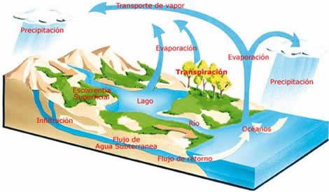 El Proceso del Agua   Aguas de Catamarca SAPEM