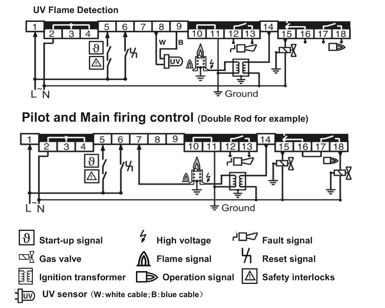 hight resolution of honeywell tbc2800a1000 burner controller power flame wiring diagram