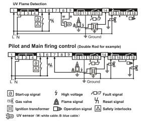Honeywell TBC2800A1000 Burner Controller  บริษัท เอดีดี