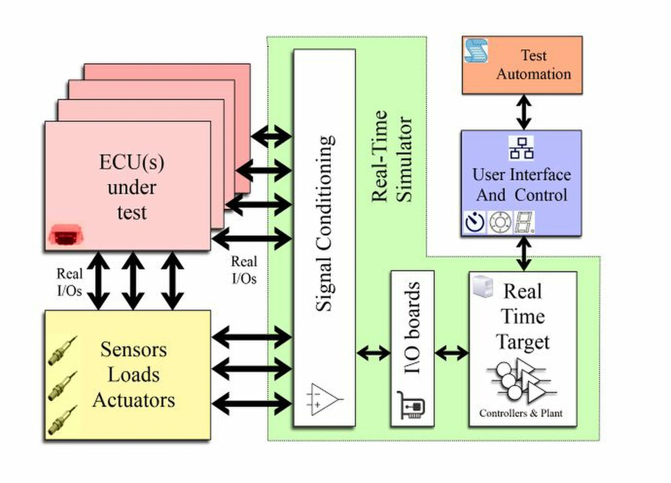 hight resolution of loop hardware diagram