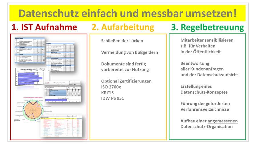 slider_datenschutz_2