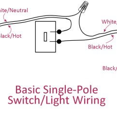 electrical basics wiring a basic single pole light switch switch diagram 12 2 wire [ 2400 x 1016 Pixel ]