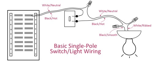 small resolution of electrical basics wiring a basic single pole light switch switch diagram 12 2 wire