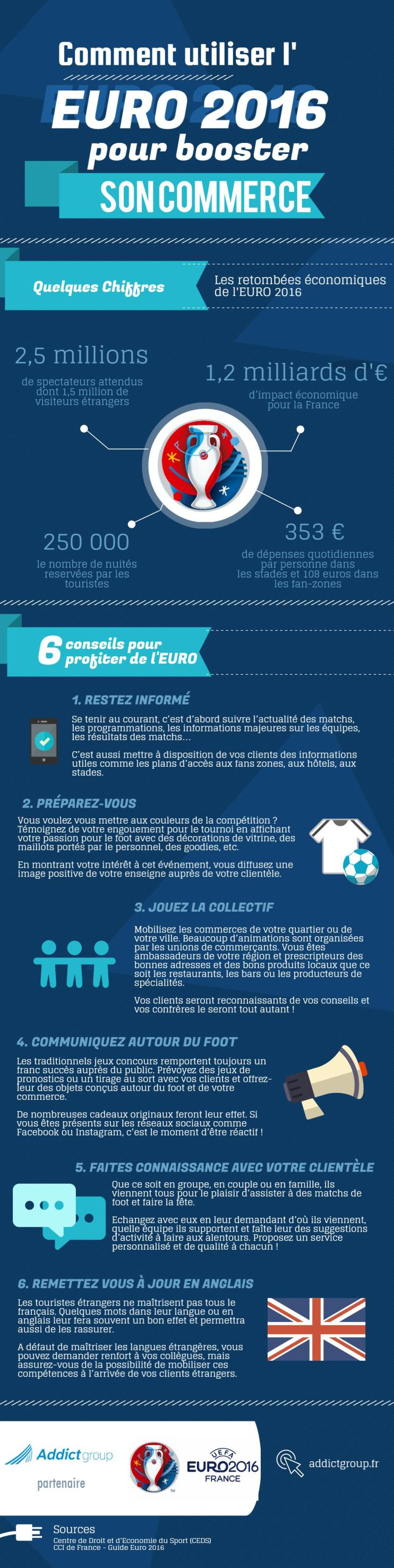 Infographie euro 2016