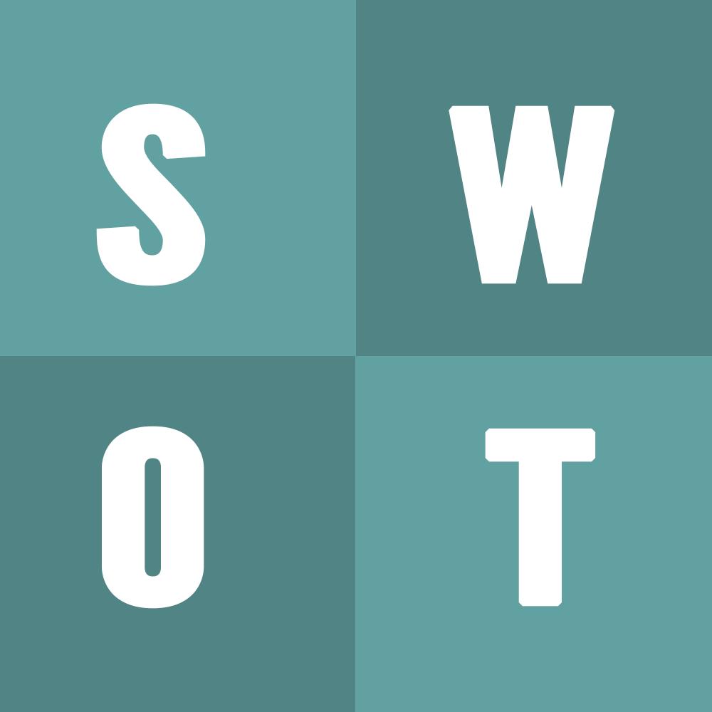définition de SWOT