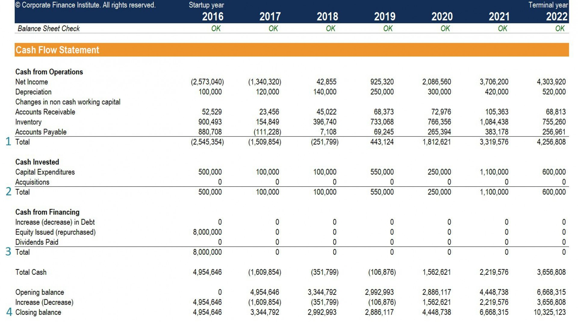 Personal Cash Flow Statement Template Addictionary