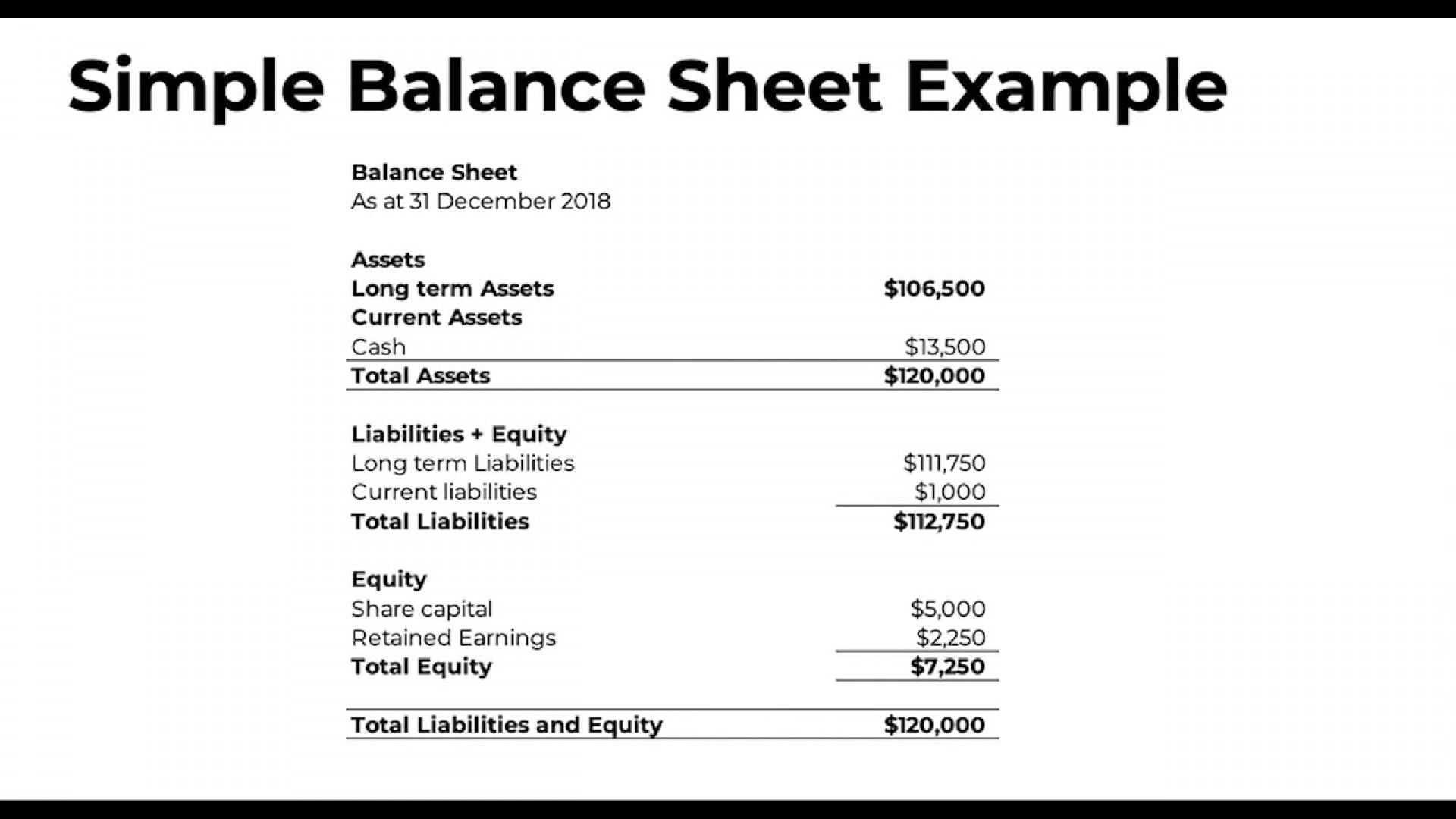 Basic Balance Sheet Template Addictionary
