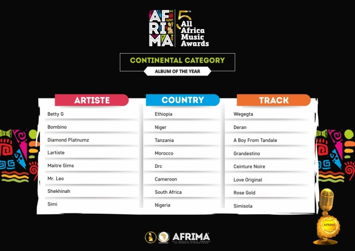 Betty G Nominated in 6 categories for AFRIMA Awards 2018 - Addis Insight