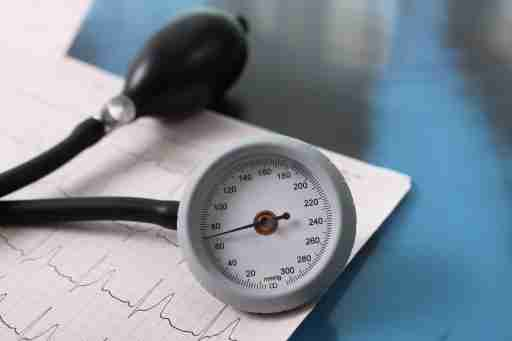 blood pressure gauge to measure someone with ADHD