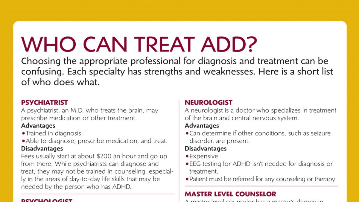 What Kind of Doctor Diagnoses ADHD?