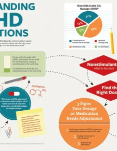 guide the understanding adhd medications for parents of children with add also evekeo meds chart  additude rh additudemag