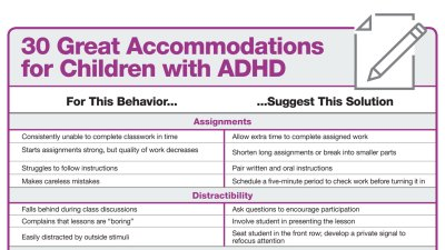 Accommodating students with adhd 100 free online dating site in the world