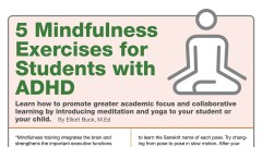 Study Music to Focus the ADHD Brain