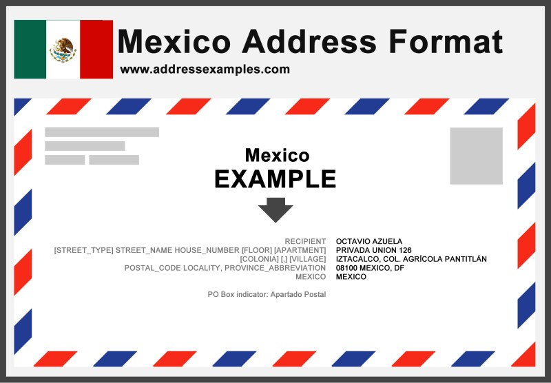 How To Address A Letter From Us Mexico – Howsto Co