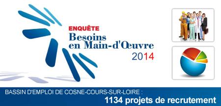 Hausse de 12 % des projets de recrutement en Bourgogne.