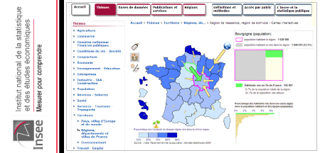 La Bourgogne, terre d'accueil des actifs et des retraités franciliens.